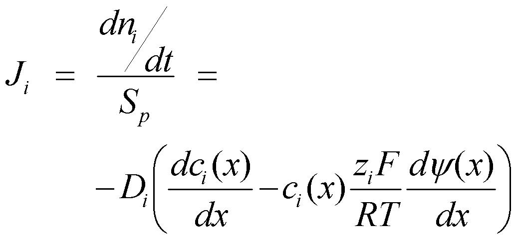 Nernst-Planck Equation for Ion Flux